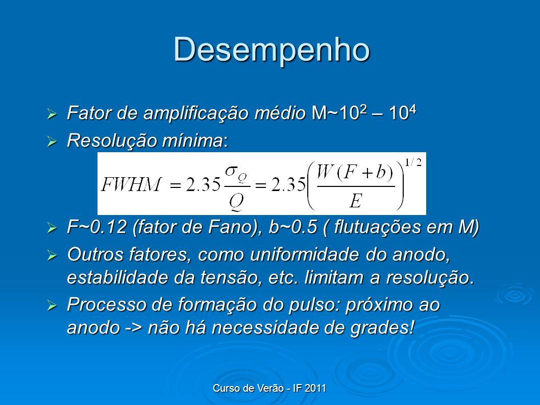 Curso de Verão - IF 2011 Desempenho Fator de amplificação médio M~10 2 – 10 4 Fator de amplificação médio M~10 2 – 10 4 Resolução mínima: Resolução mí