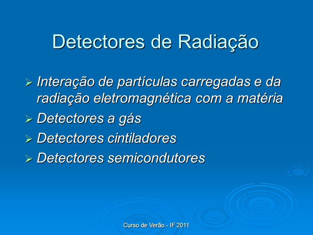 Curso de Verão - IF 2011 Detectores de Radiação Interação de partículas carregadas e da radiação eletromagnética com a matéria Interação de partículas