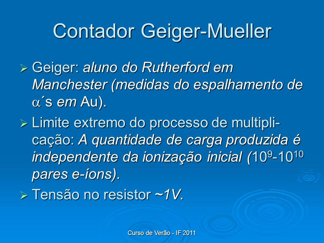 Curso de Verão - IF 2011 Contador Geiger-Mueller Geiger: aluno do Rutherford em Manchester (medidas do espalhamento de ´s em Au). Geiger: aluno do Rut