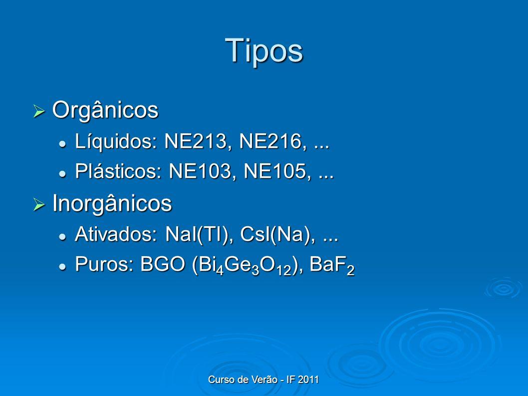 Tipos Orgânicos Orgânicos Líquidos: NE213, NE216,... Líquidos: NE213, NE216,... Plásticos: NE103, NE105,... Plásticos: NE103, NE105,... Inorgânicos In