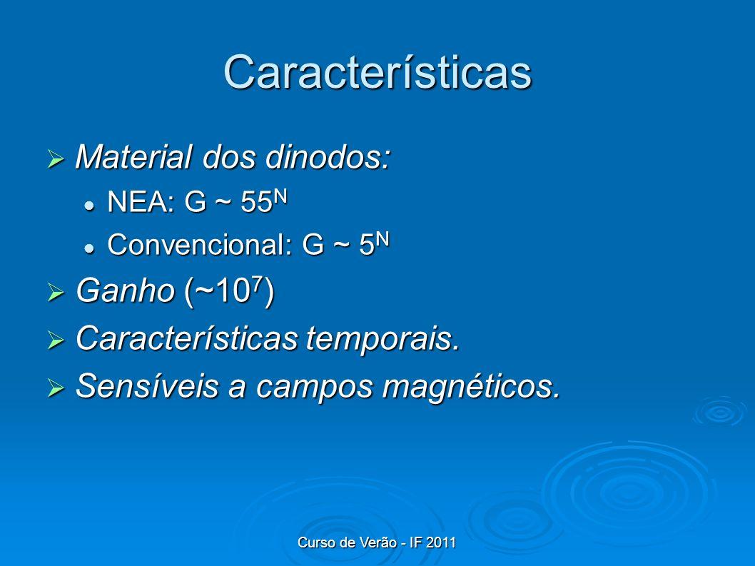 Características Material dos dinodos: Material dos dinodos: NEA: G ~ 55 N NEA: G ~ 55 N Convencional: G ~ 5 N Convencional: G ~ 5 N Ganho (~10 7 ) Gan