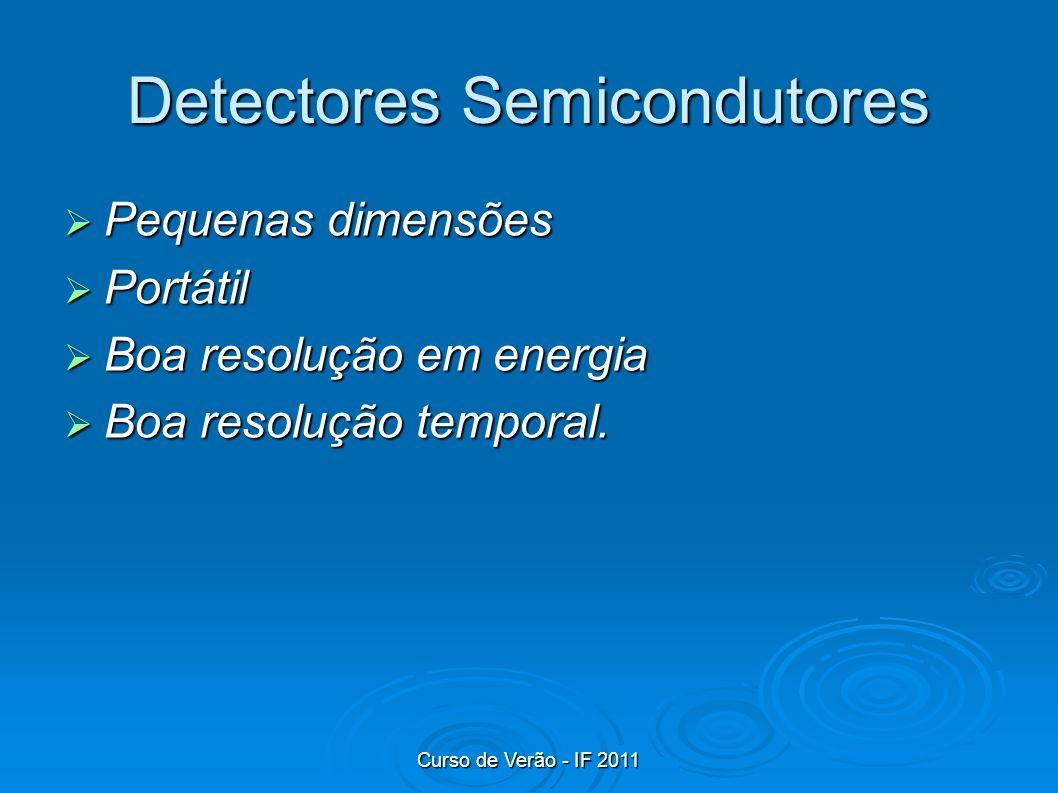 Curso de Verão - IF 2011 Detectores Semicondutores Pequenas dimensões Pequenas dimensões Portátil Portátil Boa resolução em energia Boa resolução em e