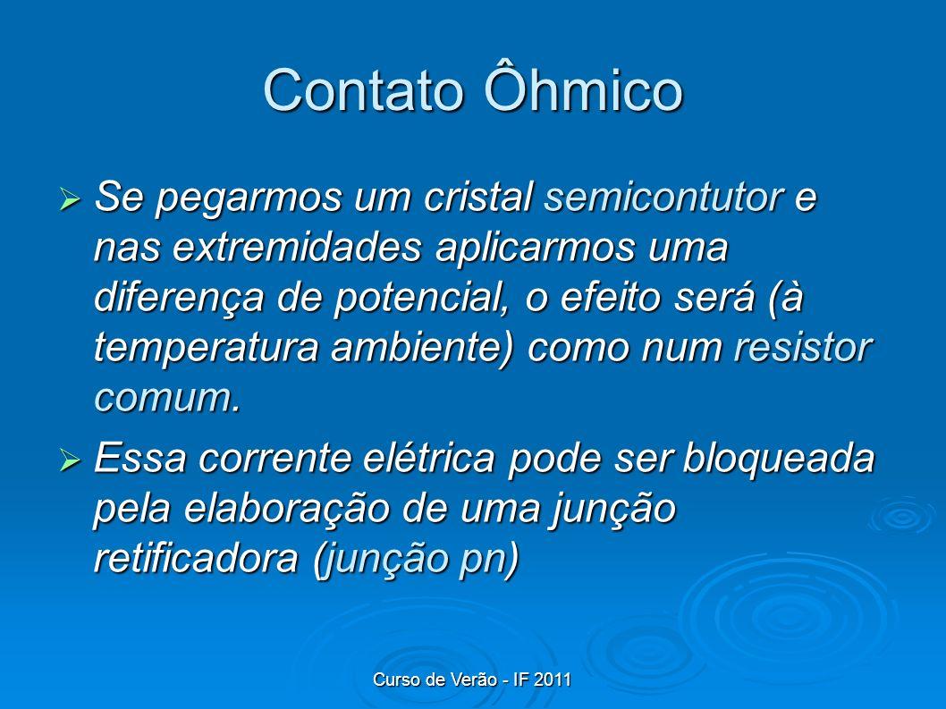Contato Ôhmico Se pegarmos um cristal semicontutor e nas extremidades aplicarmos uma diferença de potencial, o efeito será (à temperatura ambiente) co