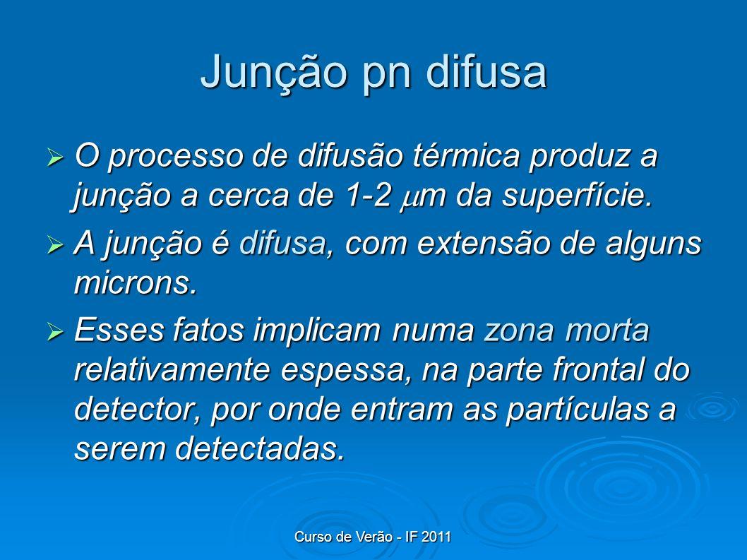 Junção pn difusa O processo de difusão térmica produz a junção a cerca de 1-2 m da superfície. O processo de difusão térmica produz a junção a cerca d