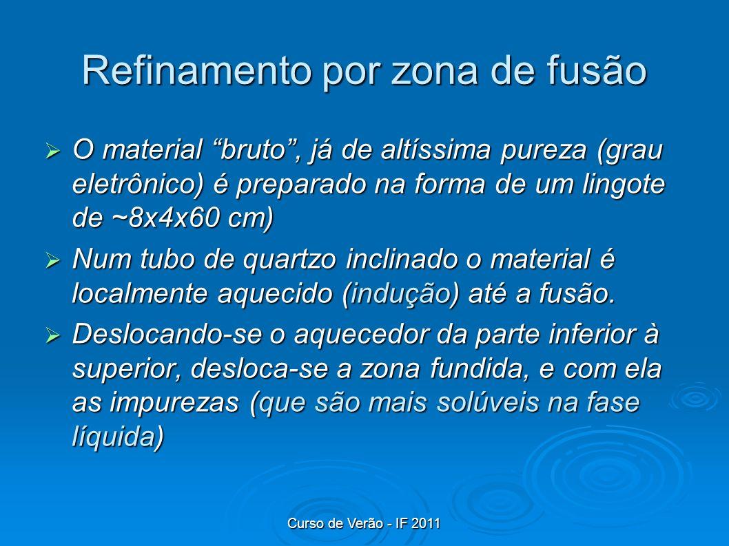Curso de Verão - IF 2011 Refinamento por zona de fusão O material bruto, já de altíssima pureza (grau eletrônico) é preparado na forma de um lingote d