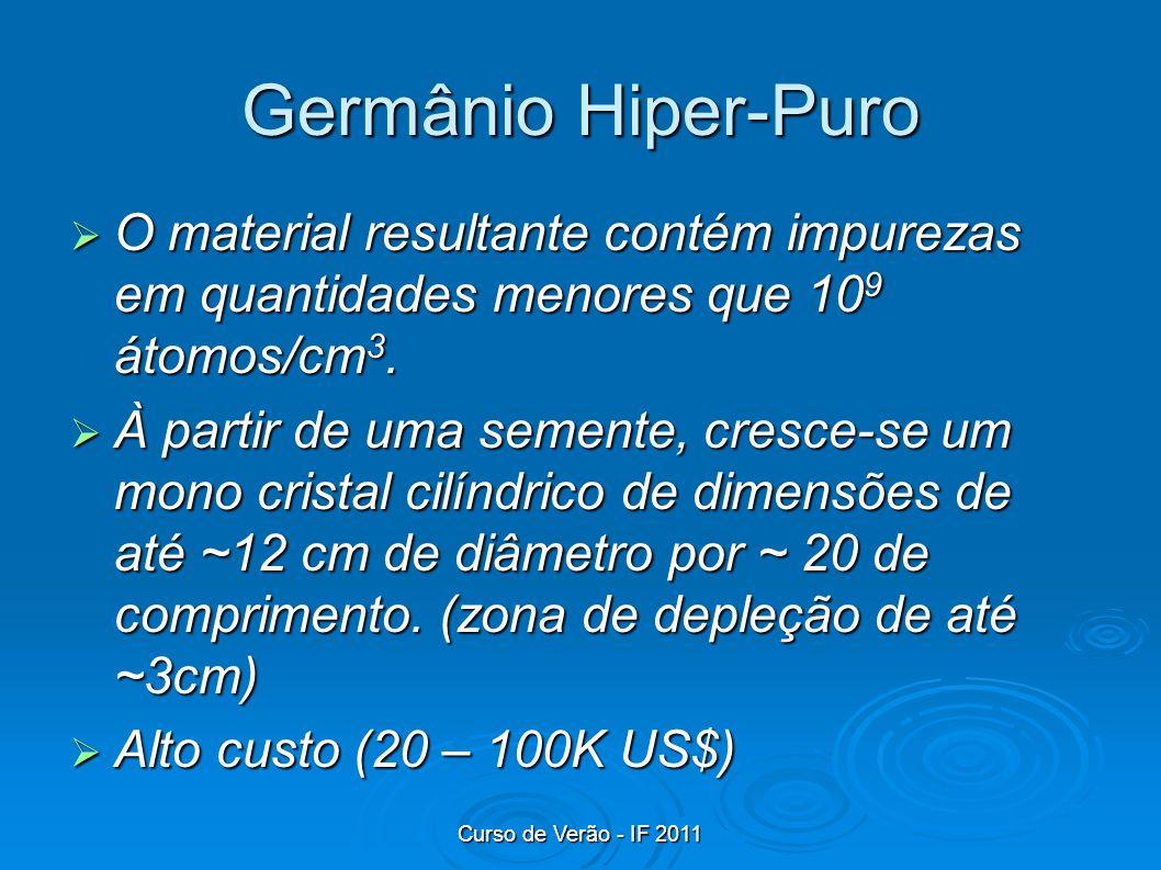 Curso de Verão - IF 2011 Germânio Hiper-Puro O material resultante contém impurezas em quantidades menores que 10 9 átomos/cm 3. O material resultante