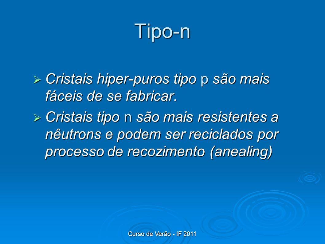 Curso de Verão - IF 2011 Tipo-n Cristais hiper-puros tipo p são mais fáceis de se fabricar. Cristais hiper-puros tipo p são mais fáceis de se fabricar