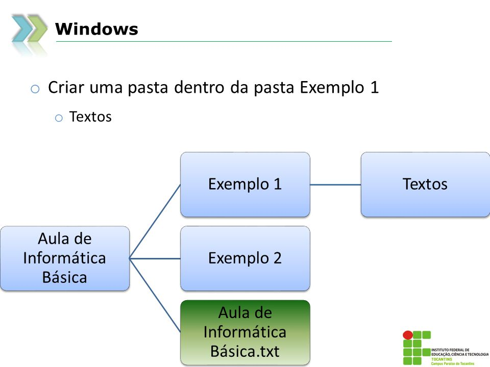 Windows o Criar uma pasta dentro da pasta Exemplo 1 o Textos Aula de Informática Básica Exemplo 1TextosExemplo 2 Aula de Informática Básica.txt