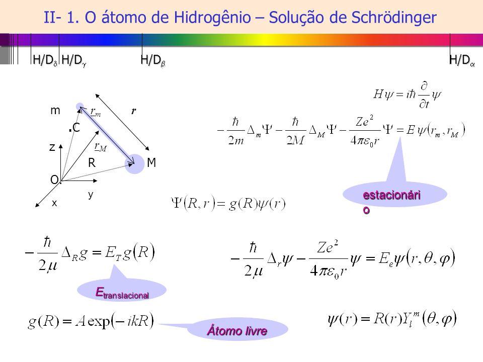 H/D H/D H/D H/D H/D H/D H/D H/D m r.C r M RM O. z x y estacionári o E translacional Átomo livre II- 1. O átomo de Hidrogênio – Solução de Schrödinger