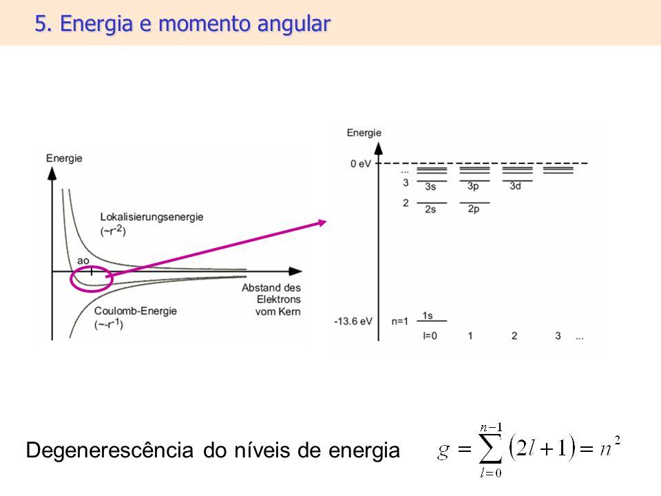 5. Energia e momento angular Degenerescência do níveis de energia