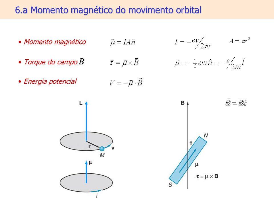 6.a Momento magnético do movimento orbital Momento magnético Momento magnético Torque do campo B Torque do campo B Energia potencial Energia potencial