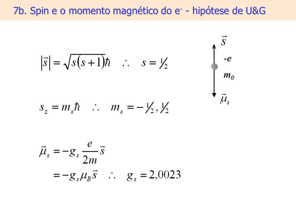 7b. Spin e o momento magnético do e - - hipótese de U&G -e m 0 -e m 0