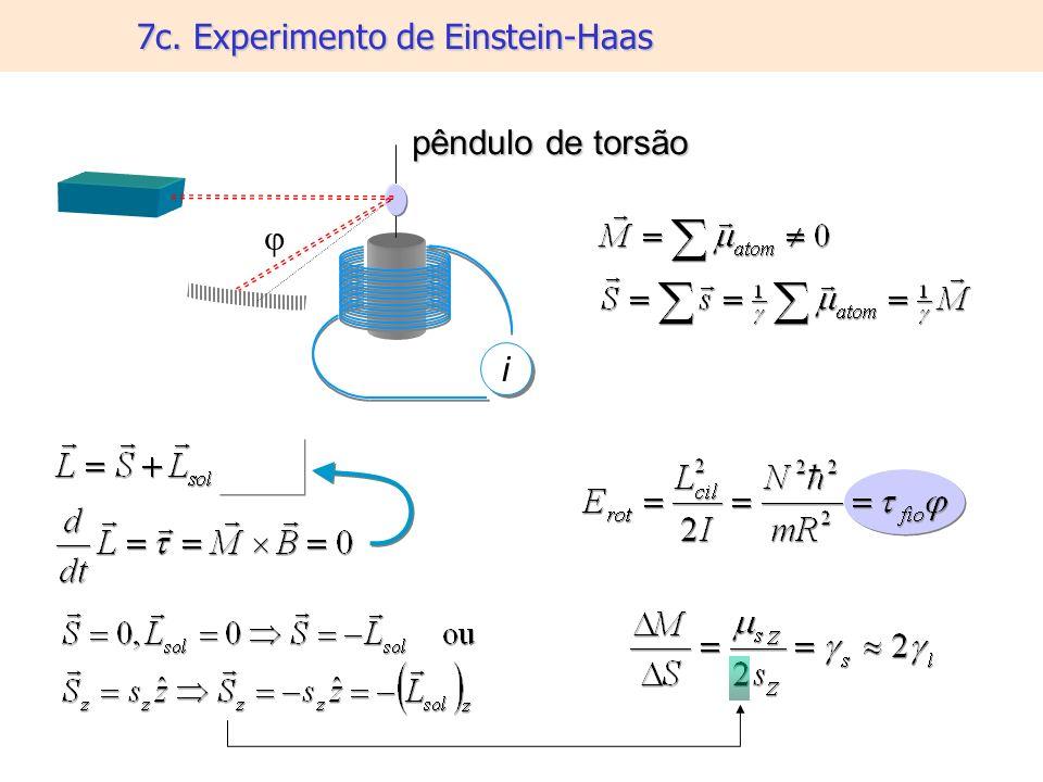 7c. Experimento de Einstein-Haas i i pêndulo de torsão