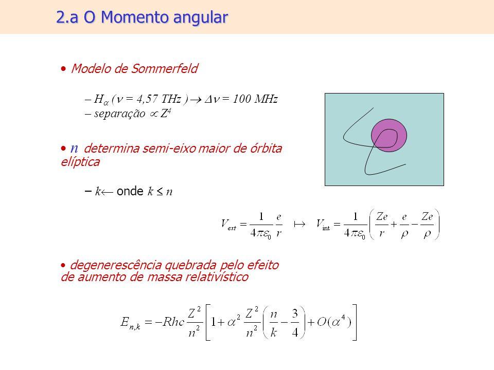 2.a O Momento angular Modelo de Sommerfeld – H ( = 4,57 THz ) = 100 MHz – separação Z 4 n determina semi-eixo maior de órbita elíptica – k onde k n de