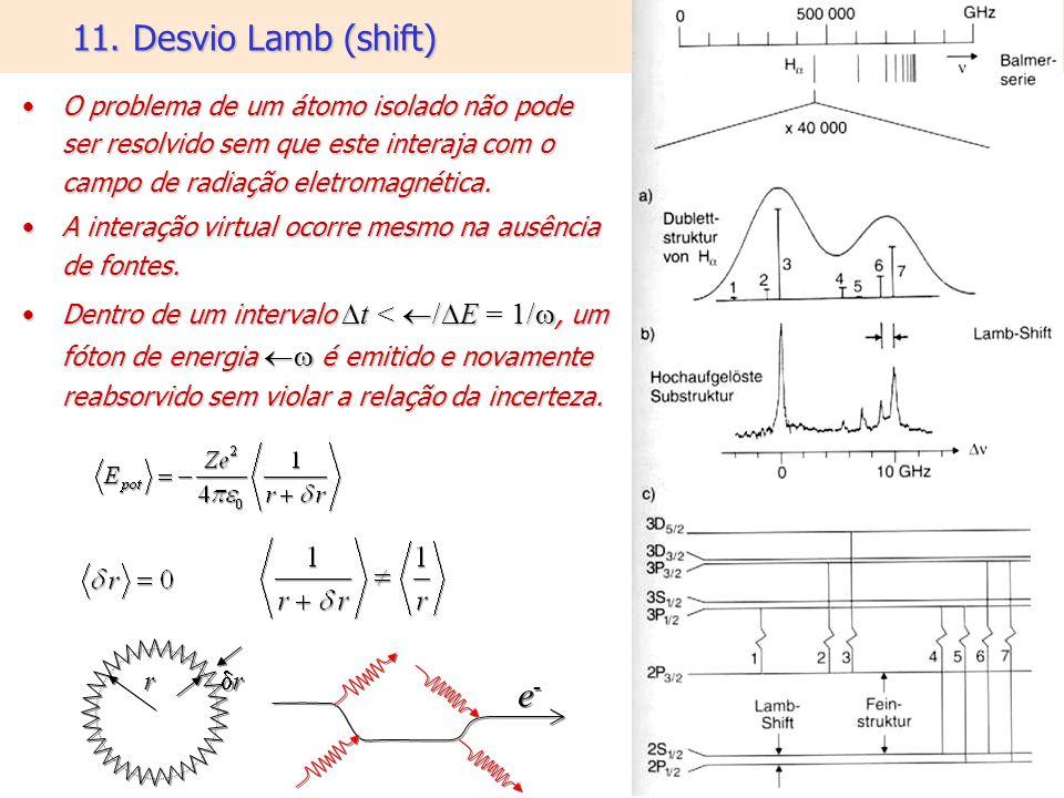 11. Desvio Lamb (shift) O problema de um átomo isolado não pode ser resolvido sem que este interaja com o campo de radiação eletromagnética.O problema