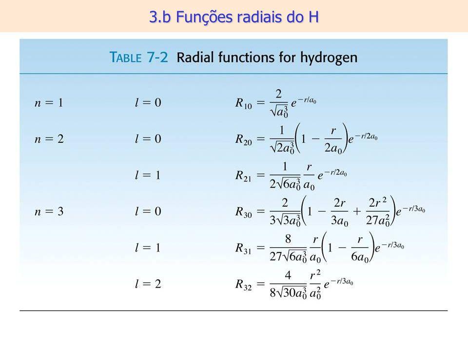 3.b Funções radiais do H