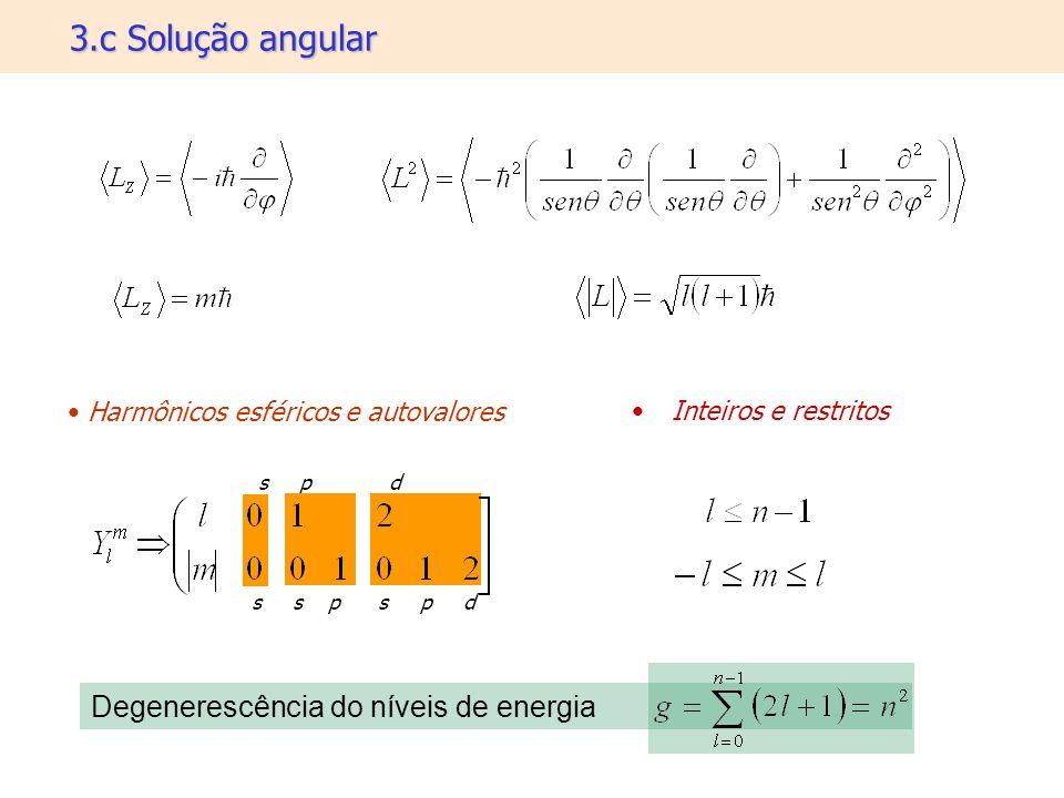 Degenerescência do níveis de energia 3.c Solução angular Harmônicos esféricos e autovalores s p d s s p s p d Inteiros e restritos
