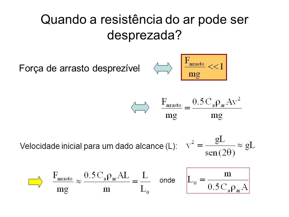 Quando a resistência do ar pode ser desprezada? Força de arrasto desprezível Velocidade inicial para um dado alcance (L): onde