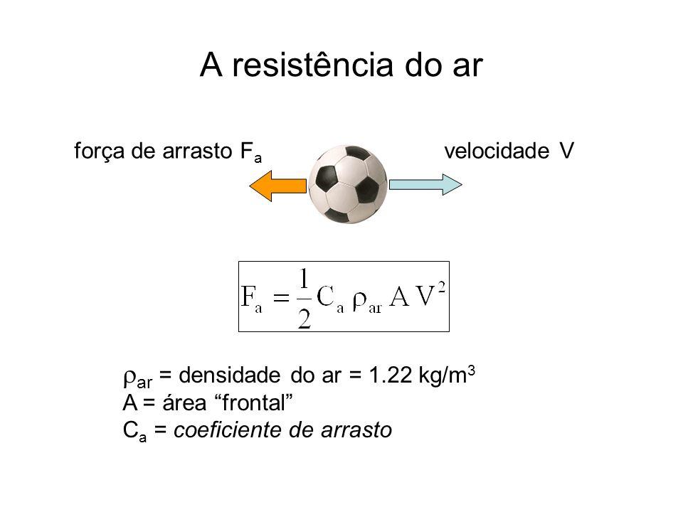 A resistência do ar velocidade Vforça de arrasto F a ar = densidade do ar = 1.22 kg/m 3 A = área frontal C a = coeficiente de arrasto