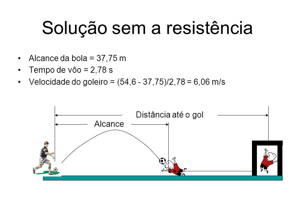 Solução sem a resistência Alcance da bola = 37,75 m Tempo de vôo = 2,78 s Velocidade do goleiro = (54,6 - 37,75)/2,78 = 6,06 m/s Alcance Distância até