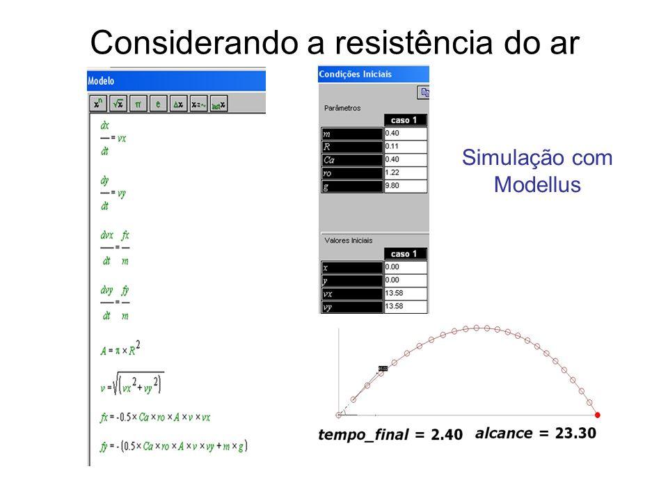 Considerando a resistência do ar Simulação com Modellus