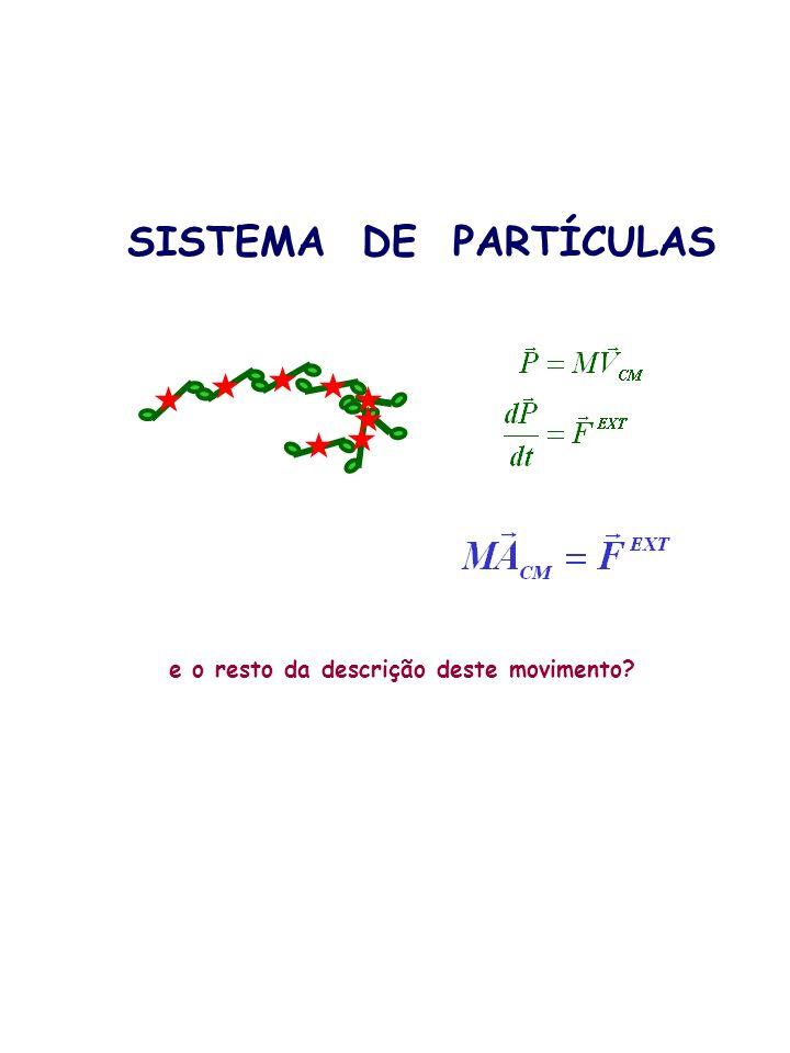 SISTEMA DE PARTÍCULAS e o resto da descrição deste movimento? sistema ?=?= cm interno + cm animação