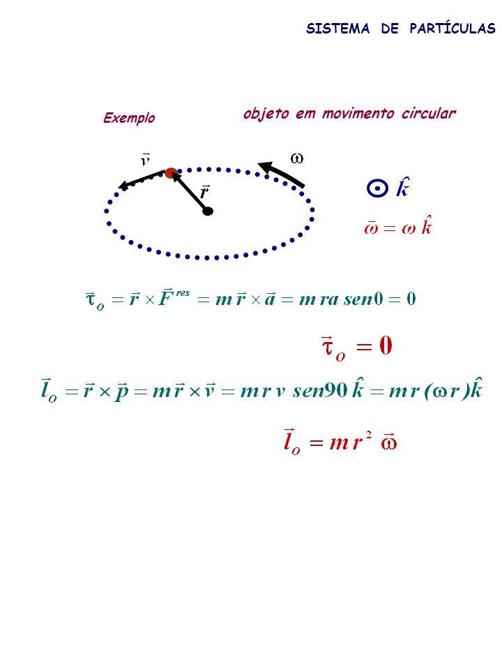 SISTEMA DE PARTÍCULAS Exemplo objeto em movimento uniforme