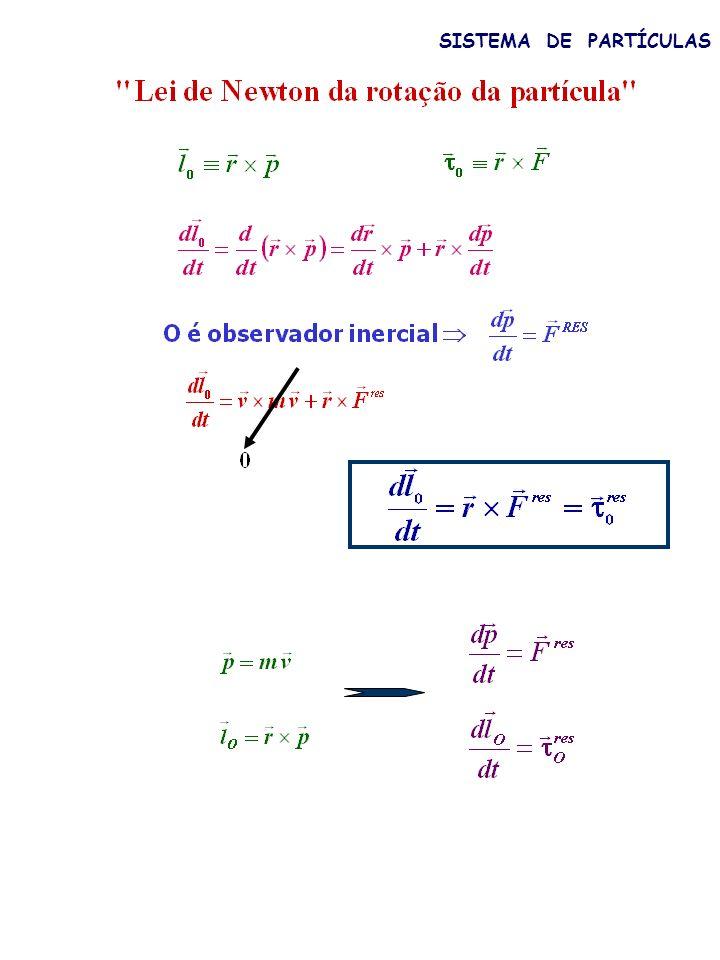 o momento angular e o torque dependem do ponto em relação ao qual são calculados...