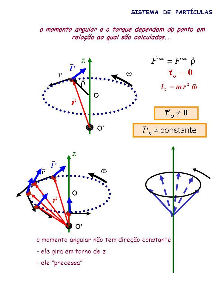 SISTEMA DE PARTÍCULAS se o momento angular varia, e então deve existir um torque resultante...