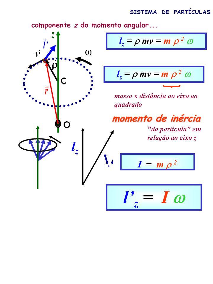 SISTEMA DE PARTÍCULAS p = m v l z = I momento linear momento angular F = m a z = I força torque I = m 2 massa momento de inércia m
