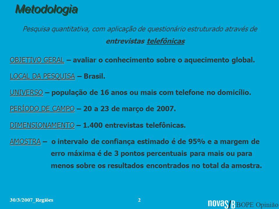 IBOPE Opinião 30/3/2007_Regiões2 Metodologia Pesquisa quantitativa, com aplicação de questionário estruturado através de entrevistas telefônicas OBJET