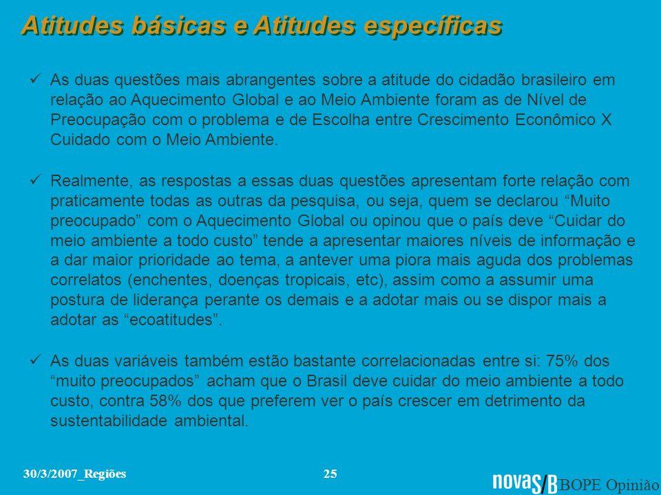 IBOPE Opinião 30/3/2007_Regiões25 Atitudes básicas e Atitudes específicas As duas questões mais abrangentes sobre a atitude do cidadão brasileiro em r
