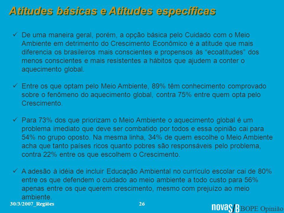 IBOPE Opinião 30/3/2007_Regiões26 Atitudes básicas e Atitudes específicas De uma maneira geral, porém, a opção básica pelo Cuidado com o Meio Ambiente