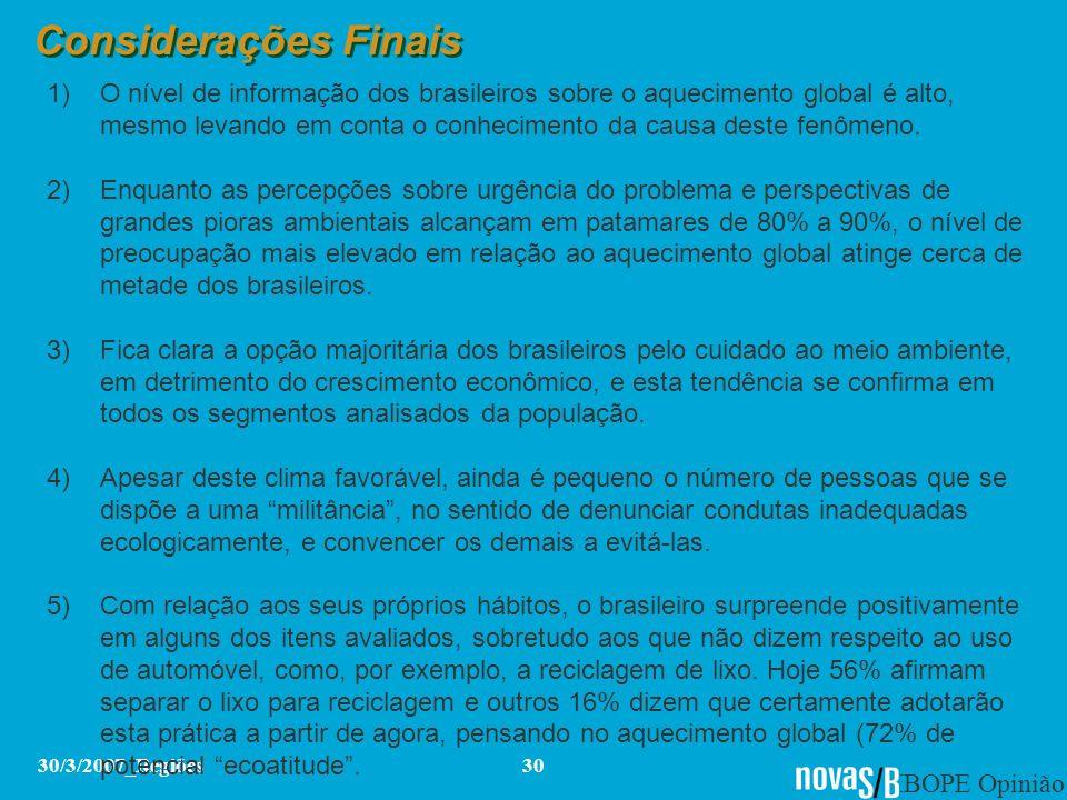 IBOPE Opinião 30/3/2007_Regiões30 Considerações Finais 1)O nível de informação dos brasileiros sobre o aquecimento global é alto, mesmo levando em con