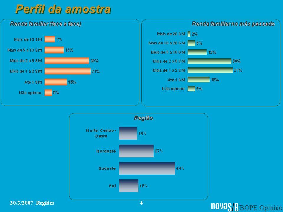 IBOPE Opinião 30/3/2007_Regiões4 Perfil da amostra Renda familiar (face a face) Renda familiar no mês passado Região