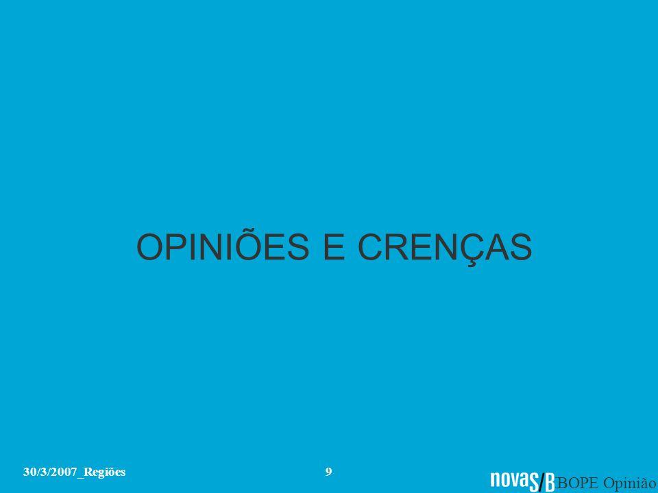 IBOPE Opinião 30/3/2007_Regiões9 OPINIÕES E CRENÇAS