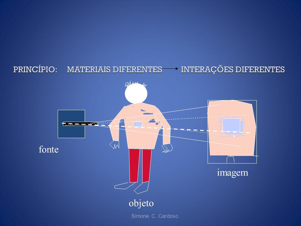 Simone C. Cardoso fonte objeto imagem