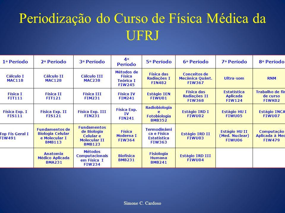 Simone C. Cardoso Periodização do Curso de Física Médica da UFRJ 1 o Período2 o Período3 o Período 4 o Período 5 o Período6 o Período7 o Período8 o Pe