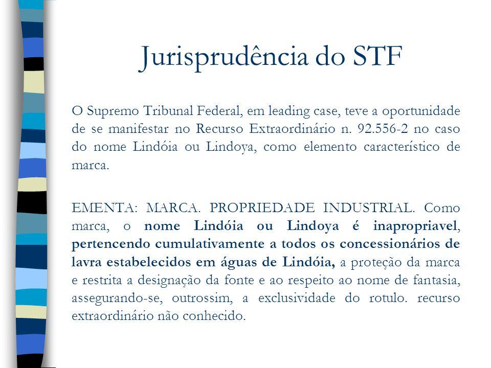 Jurisprudência do STF O Supremo Tribunal Federal, em leading case, teve a oportunidade de se manifestar no Recurso Extraordinário n. 92.556-2 no caso