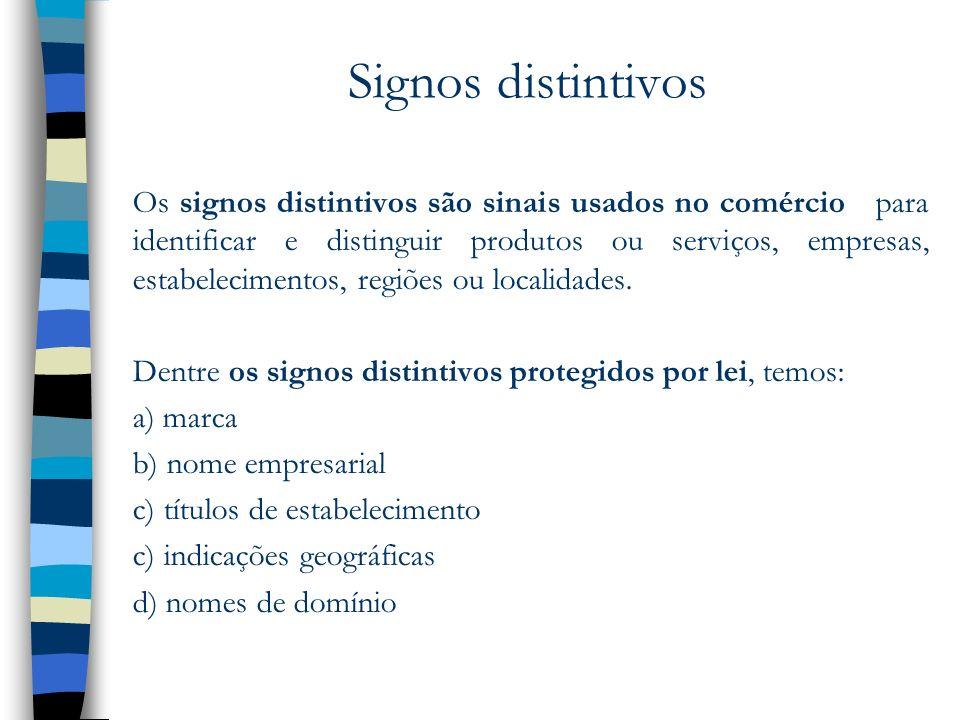 Signos distintivos Os signos distintivos são sinais usados no comércio para identificar e distinguir produtos ou serviços, empresas, estabelecimentos,