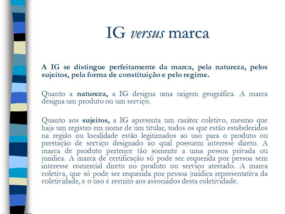 IG versus marca Quanto a forma, a indicação geográfica só pode ser constituída por um nome geográfico e ou representações gráficas ou figurativas da região ou localidade.