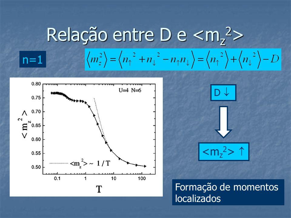 Relação entre D e Relação entre D e D Formação de momentos localizados n=1