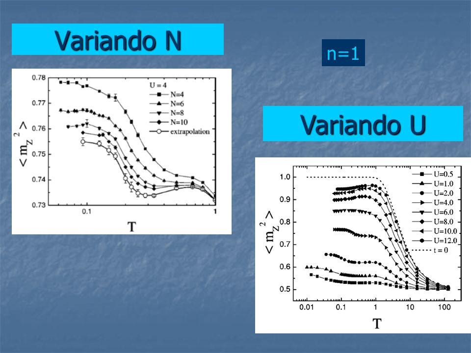 Variando N Variando U n=1