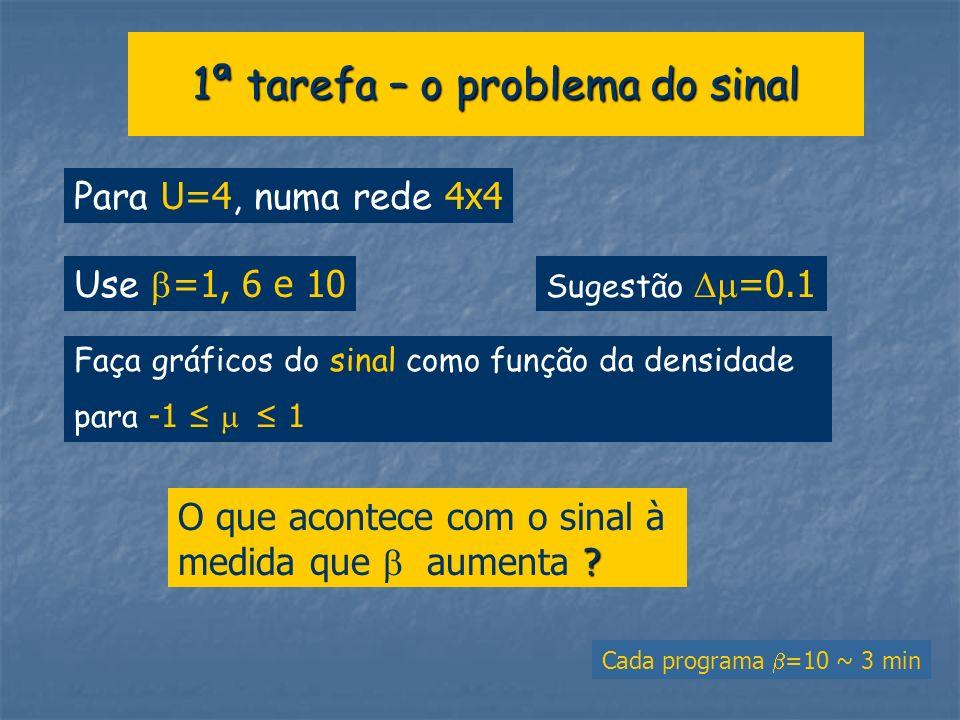 1ª tarefa – o problema do sinal Para U=4, numa rede 4x4 Faça gráficos do sinal como função da densidade para -1 1 Use =1, 6 e 10 O que acontece com o sinal à .