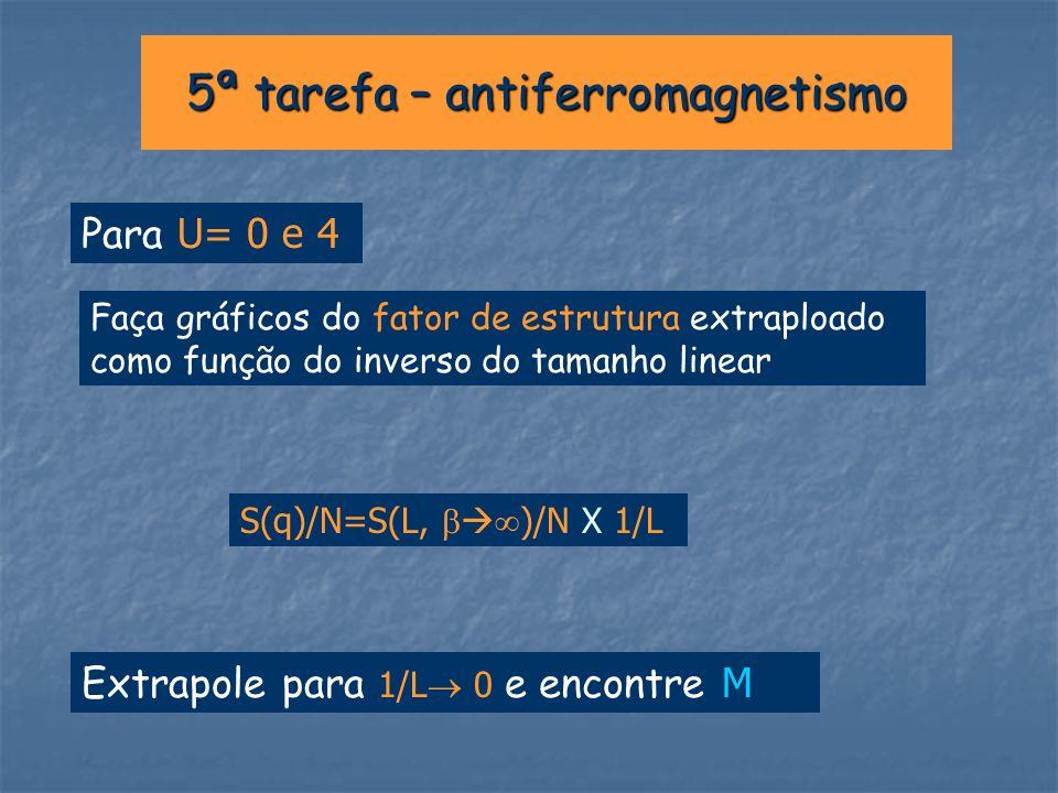 5ª tarefa – antiferromagnetismo Para U= 0 e 4 Extrapole para 1/L 0 e encontre M Faça gráficos do fator de estrutura extraploado como função do inverso