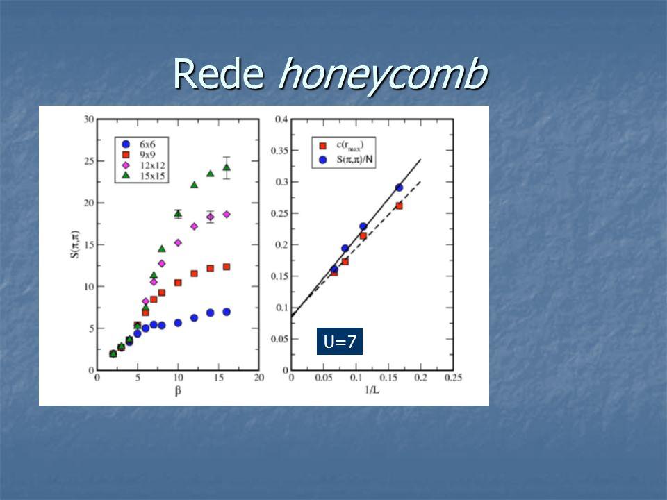 Rede honeycomb U=7