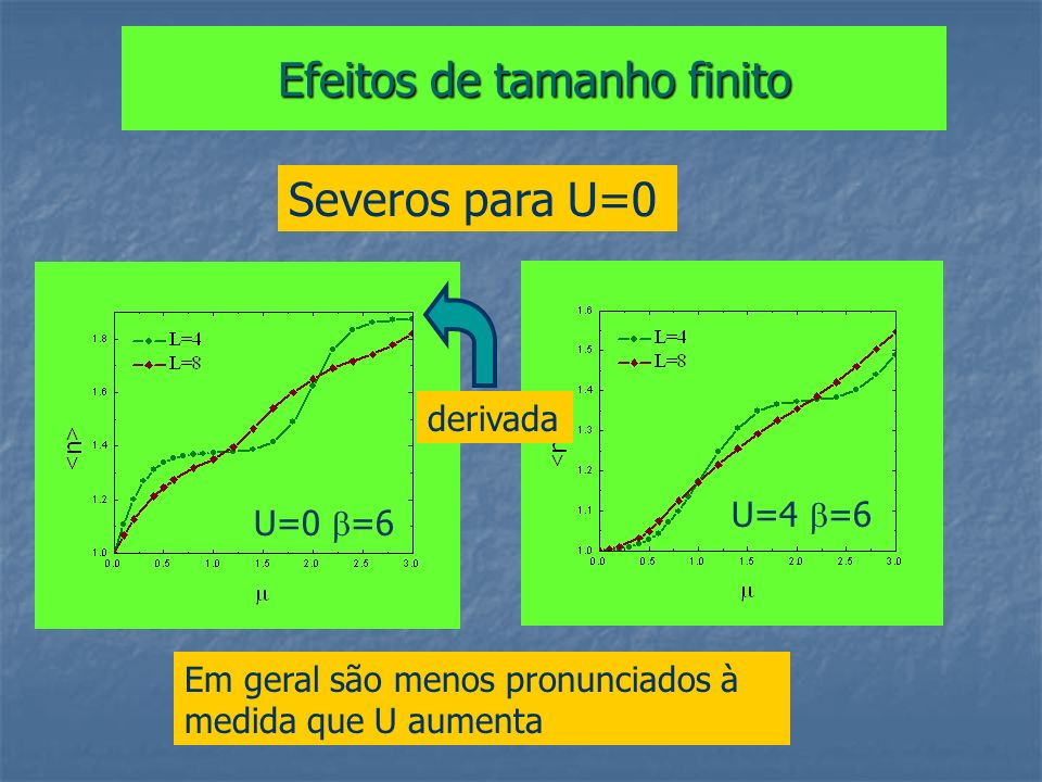 U=4 S(4, ) S(6, ) S(8, ) S(4) < S(6) < S(8) T S (4) < T S (6) < T S (8) n=1 Flutuações: estatística