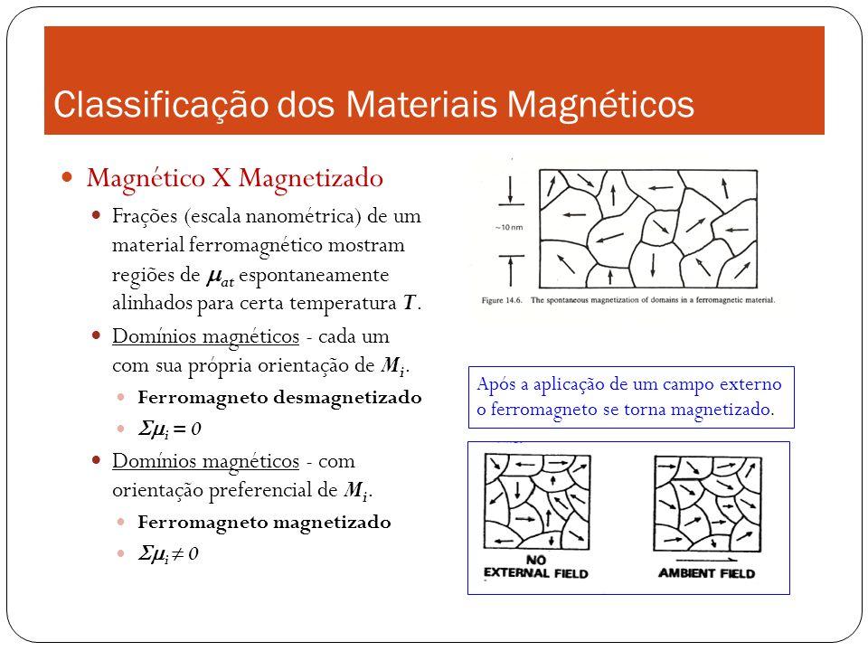 Classificação dos Materiais Magnéticos Magnético X Magnetizado Frações (escala nanométrica) de um material ferromagnético mostram regiões de at espont
