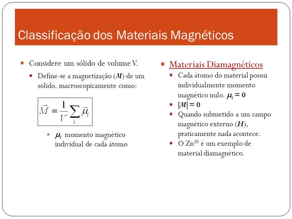 Classificação dos Materiais Magnéticos Considere um sólido de volume V. Define-se a magnetização (M) de um sólido, macroscopicamente como: i momento m
