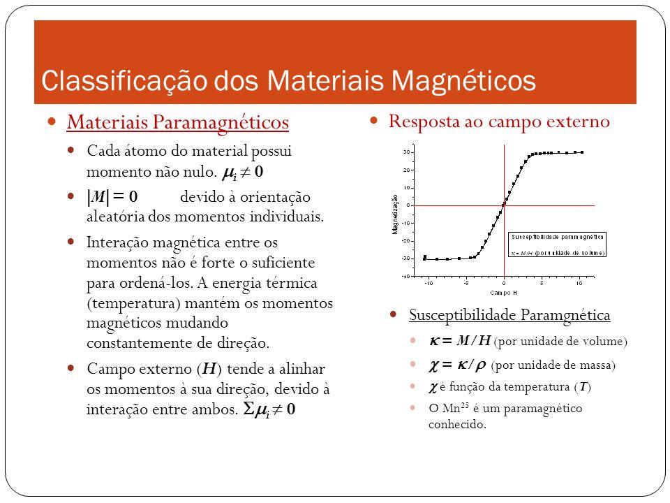 Classificação dos Materiais Magnéticos Materiais Paramagnéticos Cada átomo do material possui momento não nulo. i 0 M = 0devido à orientação aleatória
